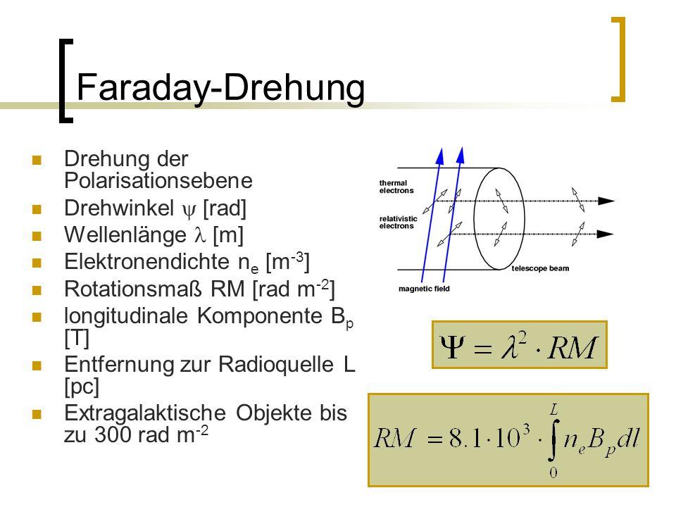 Faraday-Drehung Drehung der Polarisationsebene Drehwinkel y [rad]